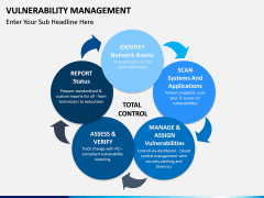 Vulnerability Management PPT slide 5