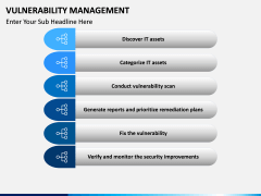 Vulnerability Management PPT slide 6