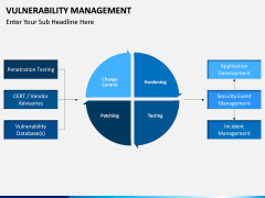 Vulnerability Management PPT slide 7