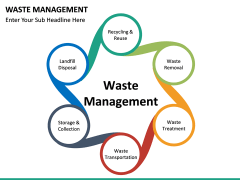 Waste Management PPT slide 13