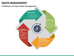 Waste Management PPT slide 15