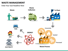 Waste Management PPT slide 21