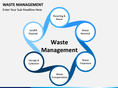 Waste Management PPT slide 1