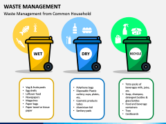 Waste Management PPT slide 7