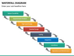 Waterfall diagram PPT slide 15