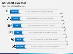 Waterfall diagram PPT slide 1