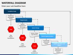 Waterfall diagram PPT slide 10