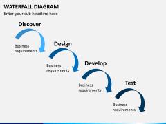 Waterfall diagram PPT slide 4