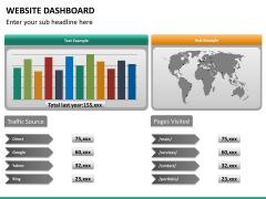 Website dashboard PPT slide 11