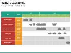 Website dashboard PPT slide 12