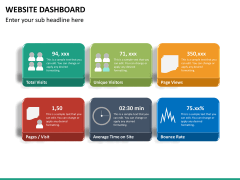 Website dashboard PPT slide 14