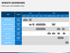 Website dashboard PPT slide 2