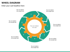 Wheel diagram PPT slide 30