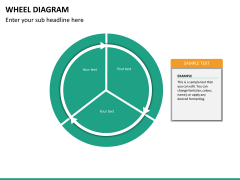 Wheel diagram PPT slide 36