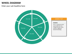 Wheel diagram PPT slide 39