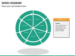 Wheel diagram PPT slide 41