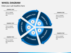 Wheel diagram PPT slide 1