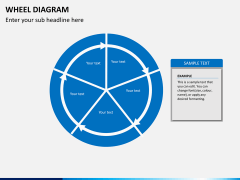 Wheel diagram PPT slide 19