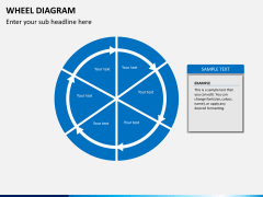 Wheel diagram PPT slide 20