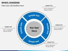 Wheel diagram PPT slide 4