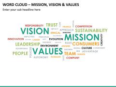 Word cloud PPT slide 27