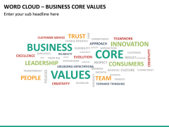 Word cloud PPT slide 32