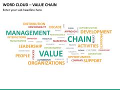 Word cloud PPT slide 19