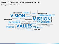 Word cloud PPT slide 11