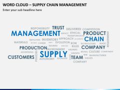 Word cloud PPT slide 2