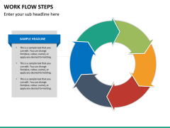 Work flow steps PPT slide 22