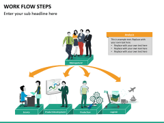 Work flow steps PPT slide 14