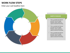 Work flow steps PPT slide 18