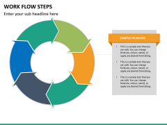 Work flow steps PPT slide 19