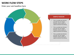 Work flow steps PPT slide 20