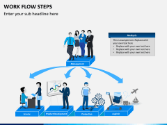 Work flow steps PPT slide 3