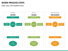 Work process steps PPT slide 12