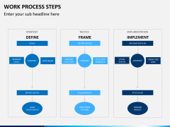 Work process steps PPT slide 3