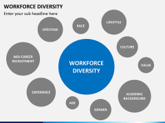 Workforce diversity PPT slide 1