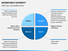 Workforce diversity PPT slide 4
