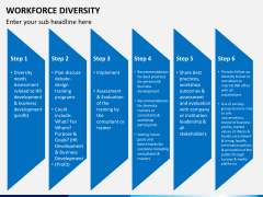 Workforce diversity PPT slide 8