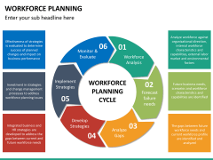 Workforce Planning PPT slide 16