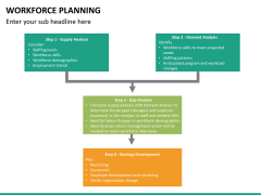 Workforce Planning PPT slide 26