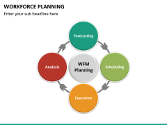 Workforce Planning PPT slide 27