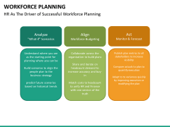 Workforce Planning PPT slide 30