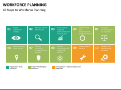 Workforce Planning PPT slide 17