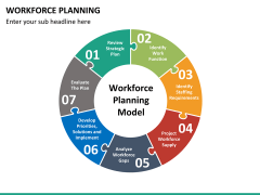 Workforce Planning PPT slide 18
