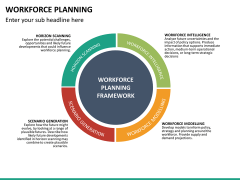 Workforce Planning PPT slide 19