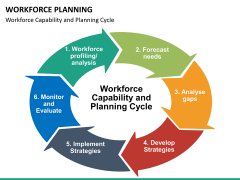 Workforce Planning PPT slide 24