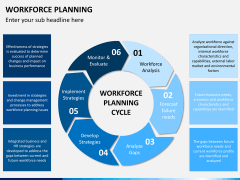 Workforce Planning PPT slide 1