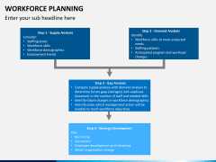 Workforce Planning PPT slide 11